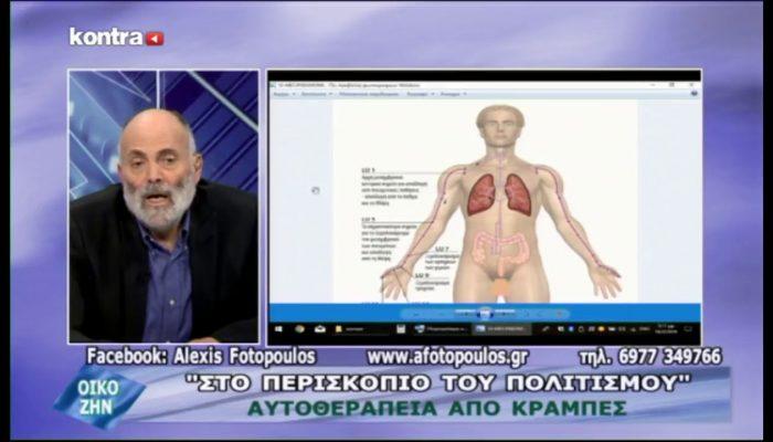 Αυτοθεραπεία από αλλεργίες, άσθμα. σπαστική κολίτιδα, δυσκοιλιότητα