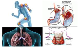 Αυτοθεραπεία από πρόβλημα  στα γόνατα, στα ισχία, στο στομάχι, αλλεργίες, στο θυρεοειδή, στη μεση, στη χολή,  άσθμα,  στον αυχένα, στους ώμους. 1
