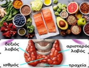 Διατροφή και εναλλακτικοί τρόποι για να απαλλασσόμαστε από τα προβλήματα του θυρεοειδή αδένα. 1